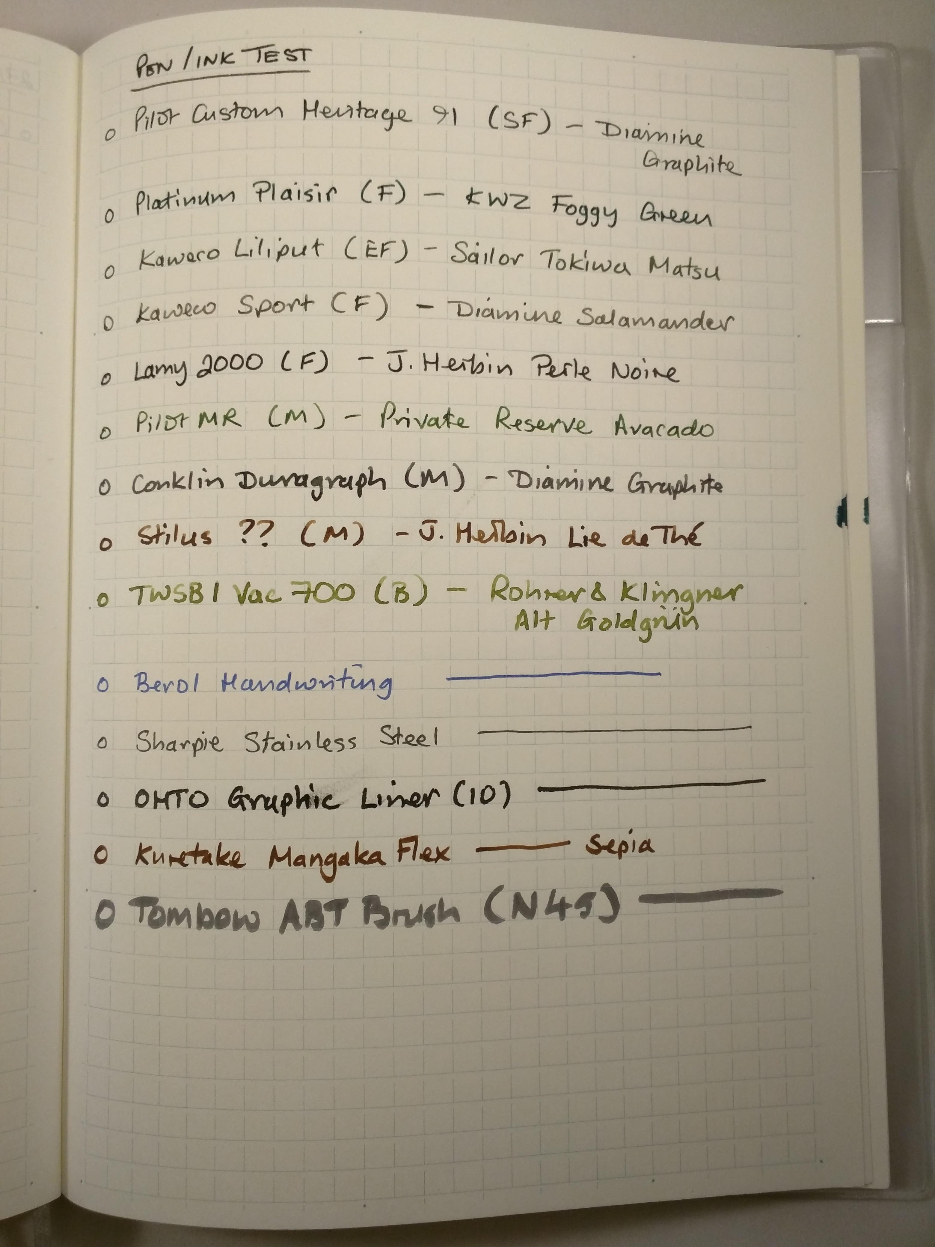 Midori MD various pen samples