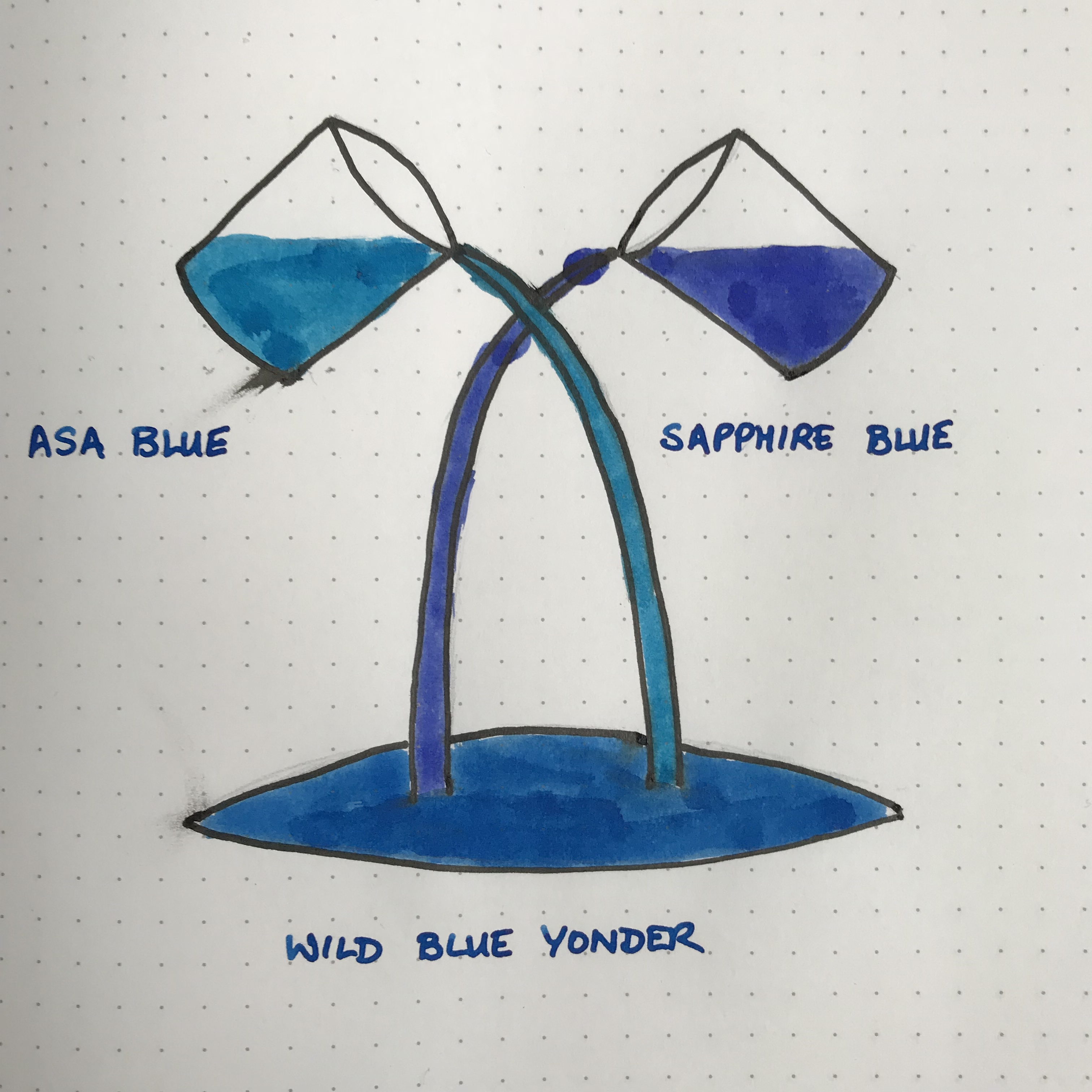 What happens when you mix ASA Blue and Sapphire Blue