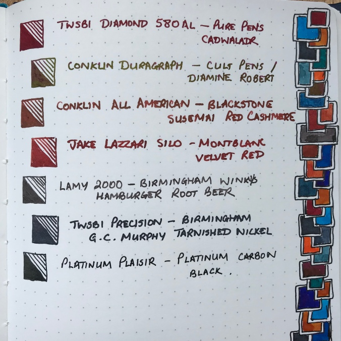 Currently inked on Tomoe River paper